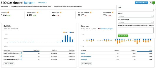 Best website analytics - screenshot of SEMrush