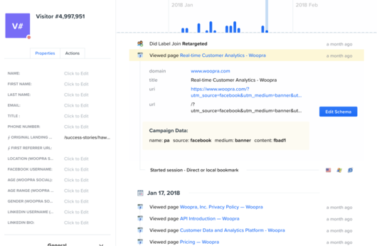 Best website analytics - screenshot of Woopra