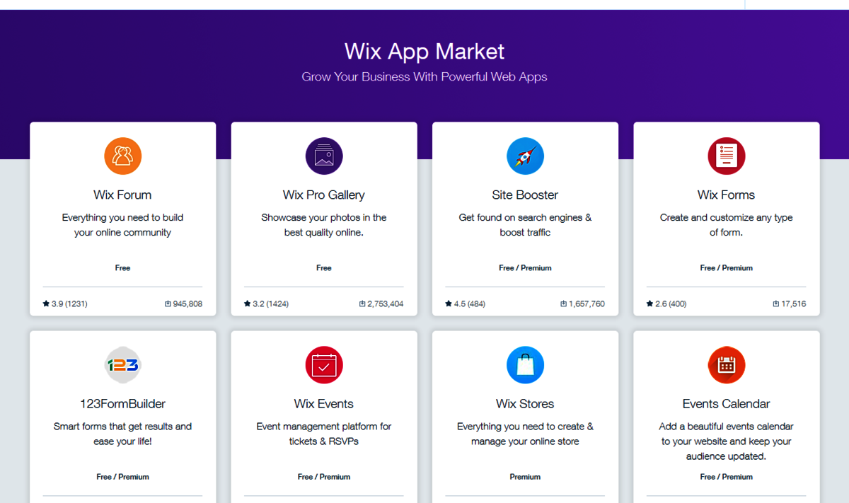 15 Wix Apps from the Wix App Market to use in 2020 - Visitor Analytics