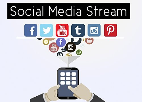 Social Media Stream - Visitor Analytics-Blog