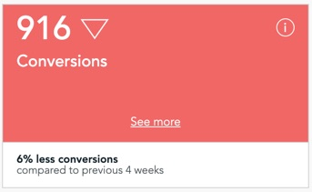 Conversion tile in dashboard of Visitor Analytics